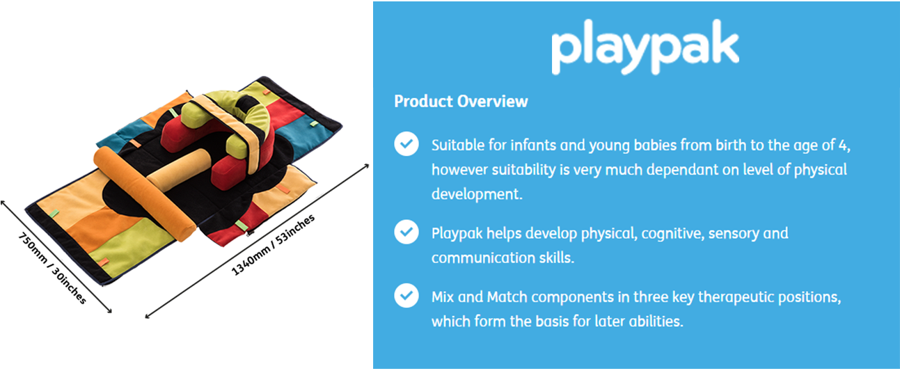 Playpak-Product-Overview.png